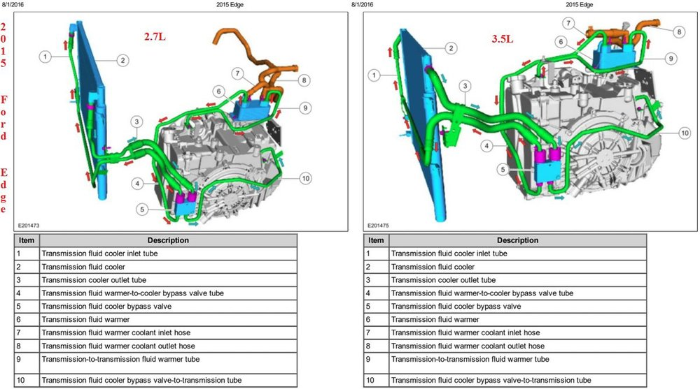 2015-2018 Edge Transmission Cooling with Active Warmup Diagrams.jpg