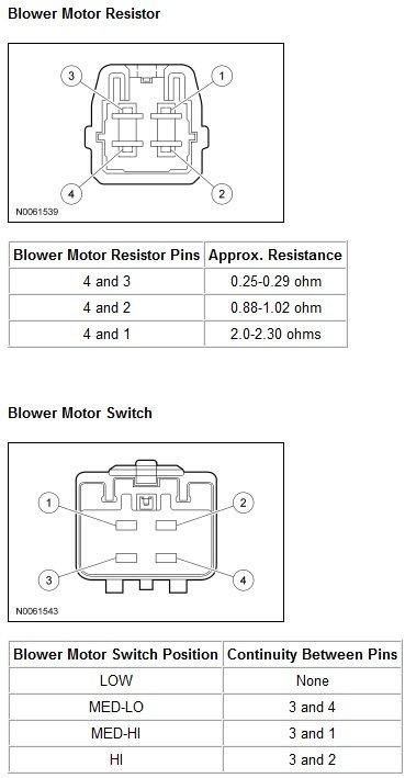 2010 Edge Blower Motor Blower Resistor tests.jpg
