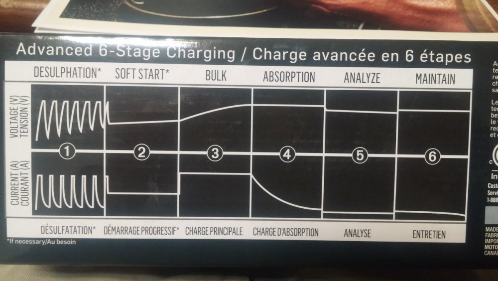 Smart charger - 3a.jpg