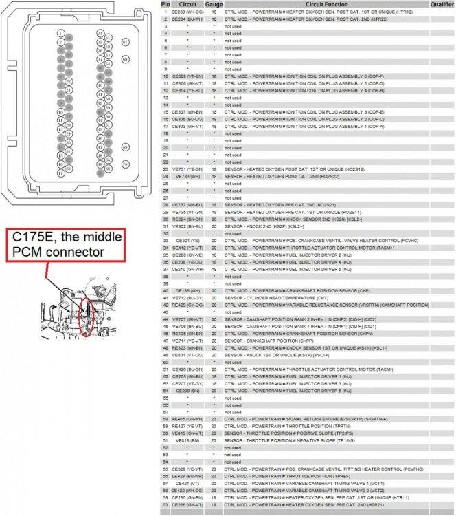 2007 Edge COP Pinout on PCM Connector C175E.jpg