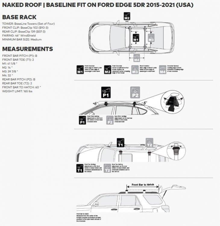 2016 Ford Edge Sport Roofrack setup.jpg